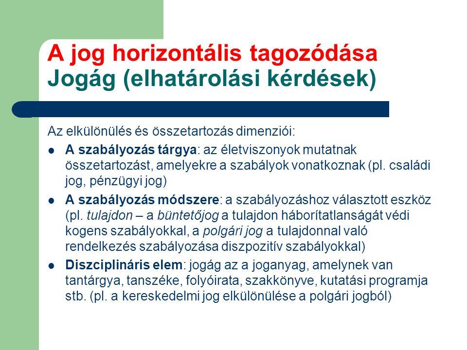 A jog horizontális tagozódása Jogág (elhatárolási kérdések) Az elkülönülés és összetartozás dimenziói: A szabályozás tárgya: az életviszonyok mutatnak összetartozást, amelyekre a szabályok vonatkoznak (pl.