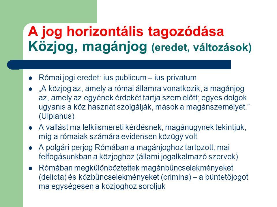 """A jog horizontális tagozódása Közjog, magánjog (eredet, változások) Római jogi eredet: ius publicum – ius privatum """"A közjog az, amely a római államra"""