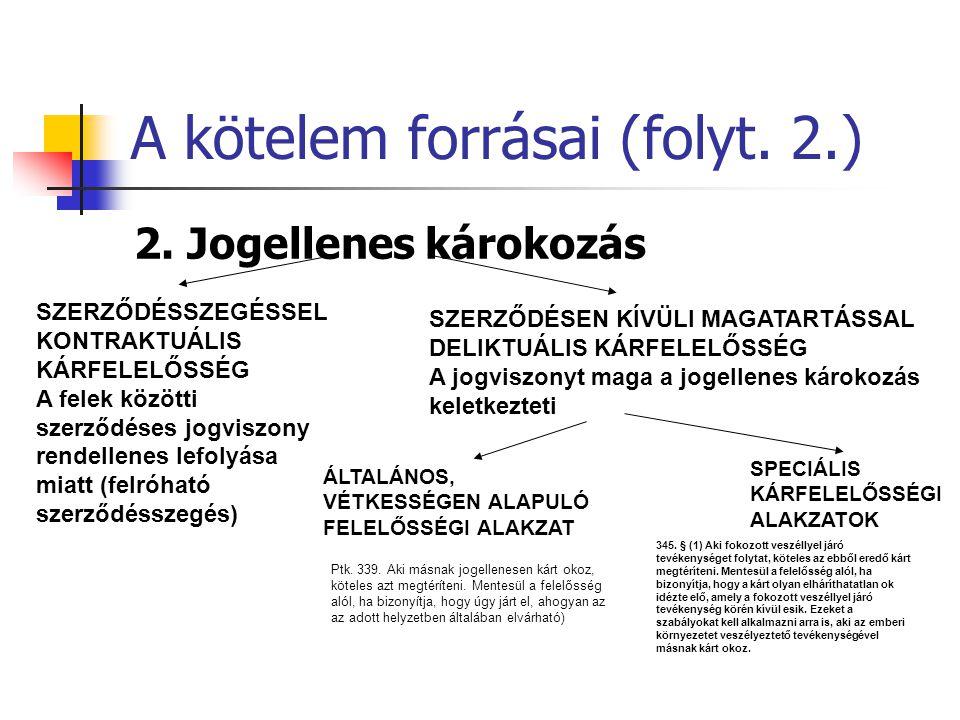 A kötelem forrásai (folyt. 2.) 2. Jogellenes károkozás SZERZŐDÉSSZEGÉSSEL KONTRAKTUÁLIS KÁRFELELŐSSÉG A felek közötti szerződéses jogviszony rendellen