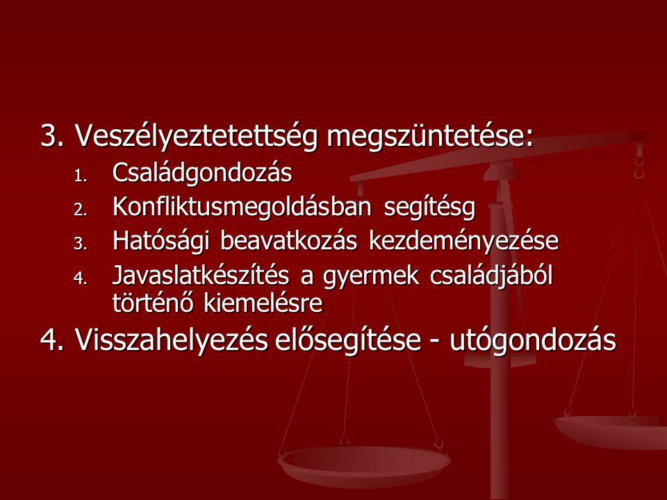 3. Veszélyeztetettség megszüntetése: 1. Családgondozás 2. Konfliktusmegoldásban segítésg 3. Hatósági beavatkozás kezdeményezése 4. Javaslatkészítés a