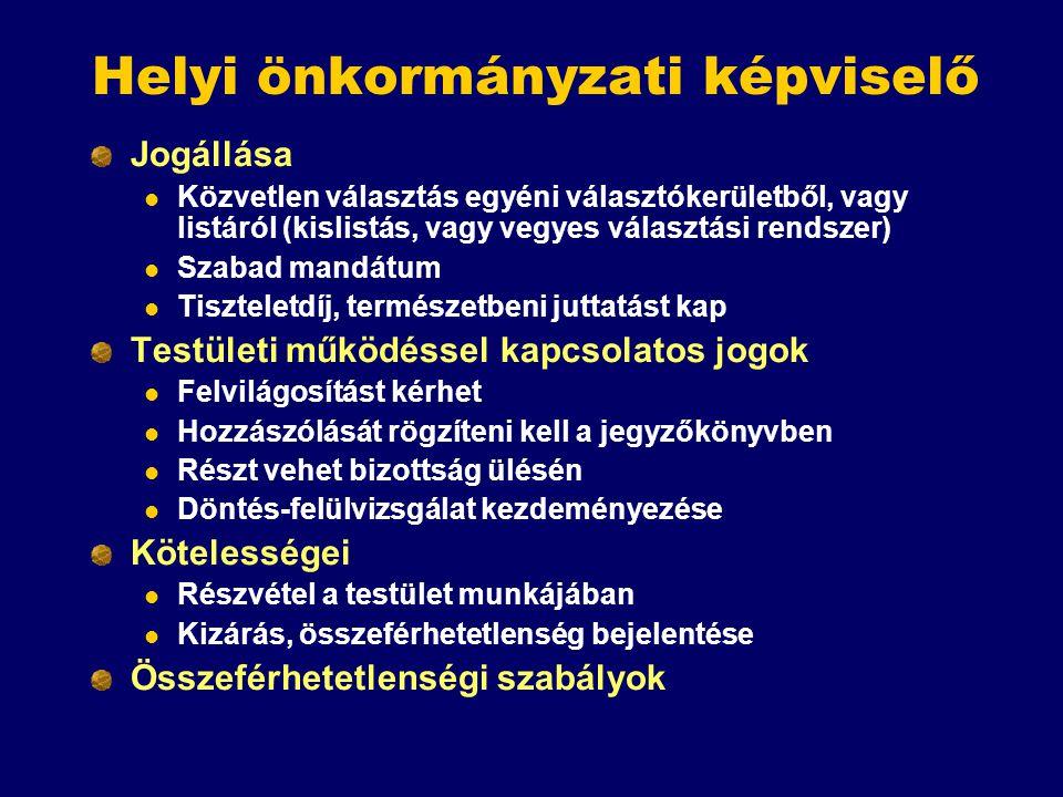 Helyi önkormányzati képviselő Jogállása Közvetlen választás egyéni választókerületből, vagy listáról (kislistás, vagy vegyes választási rendszer) Szab