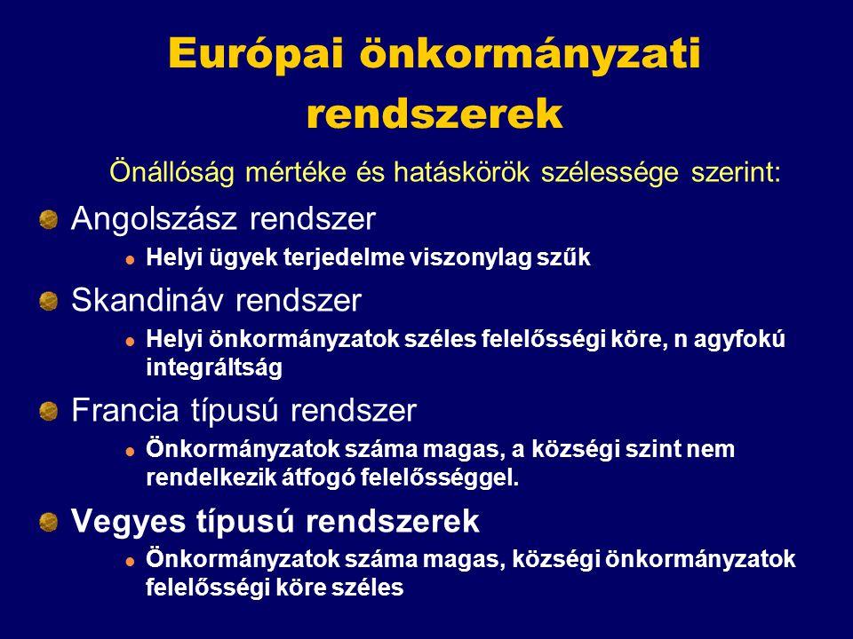Európai önkormányzati rendszerek Önállóság mértéke és hatáskörök szélessége szerint: Angolszász rendszer Helyi ügyek terjedelme viszonylag szűk Skandi