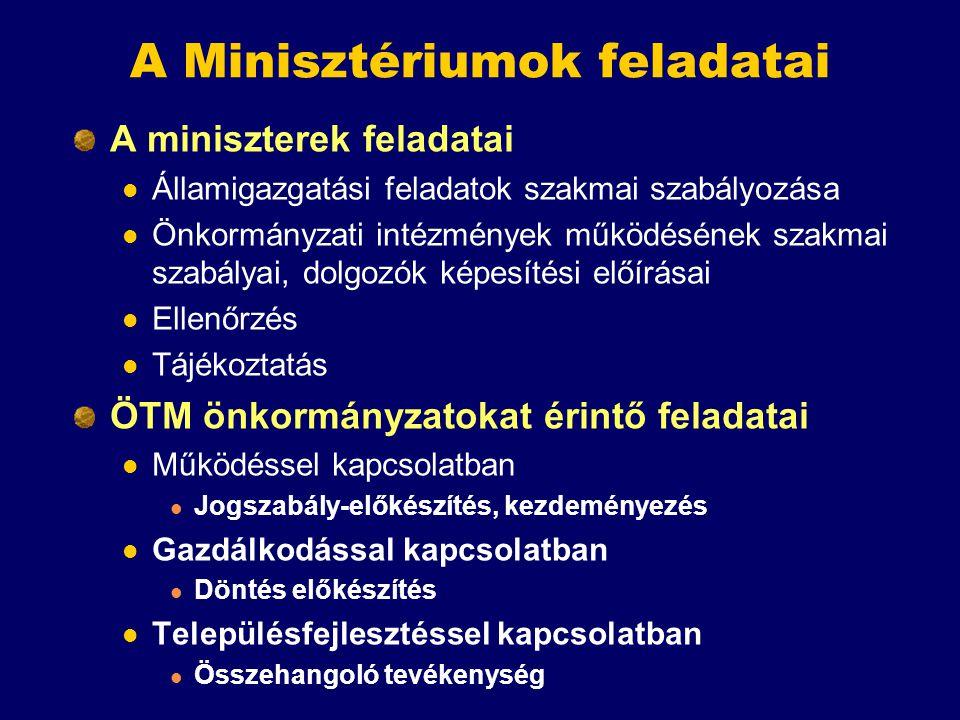 A Minisztériumok feladatai A miniszterek feladatai Államigazgatási feladatok szakmai szabályozása Önkormányzati intézmények működésének szakmai szabál