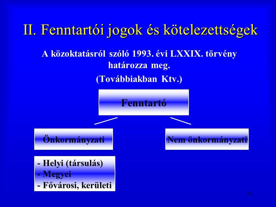 11 II. Fenntartói jogok és kötelezettségek A közoktatásról szóló 1993. évi LXXIX. törvény határozza meg. (Továbbiakban Ktv.) Fenntartó ÖnkormányzatiNe