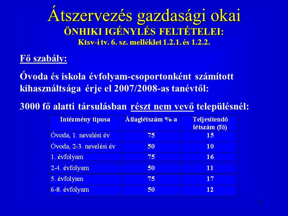 34 Átszervezés gazdasági okai ÖNHIKI IGÉNYLÉS FELTÉTELEI: Ktsv-i tv. 6. sz. melléklet 1.2.1. és 1.2.2. Fő szabály: Óvoda és iskola évfolyam-csoportonk