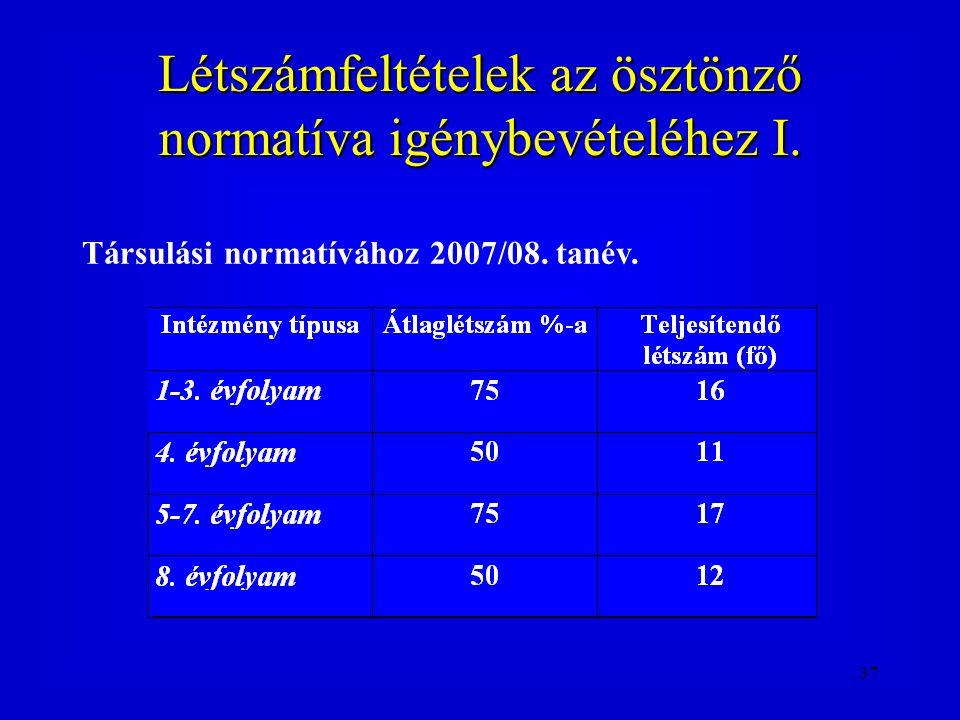 37 Létszámfeltételek az ösztönző normatíva igénybevételéhez I. Társulási normatívához 2007/08. tanév.