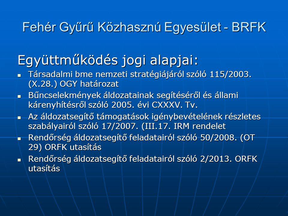 Fehér Gyűrű Közhasznú Egyesület - BRFK Együttműködés jogi alapjai: Társadalmi bme nemzeti stratégiájáról szóló 115/2003. (X.28.) OGY határozat Társada