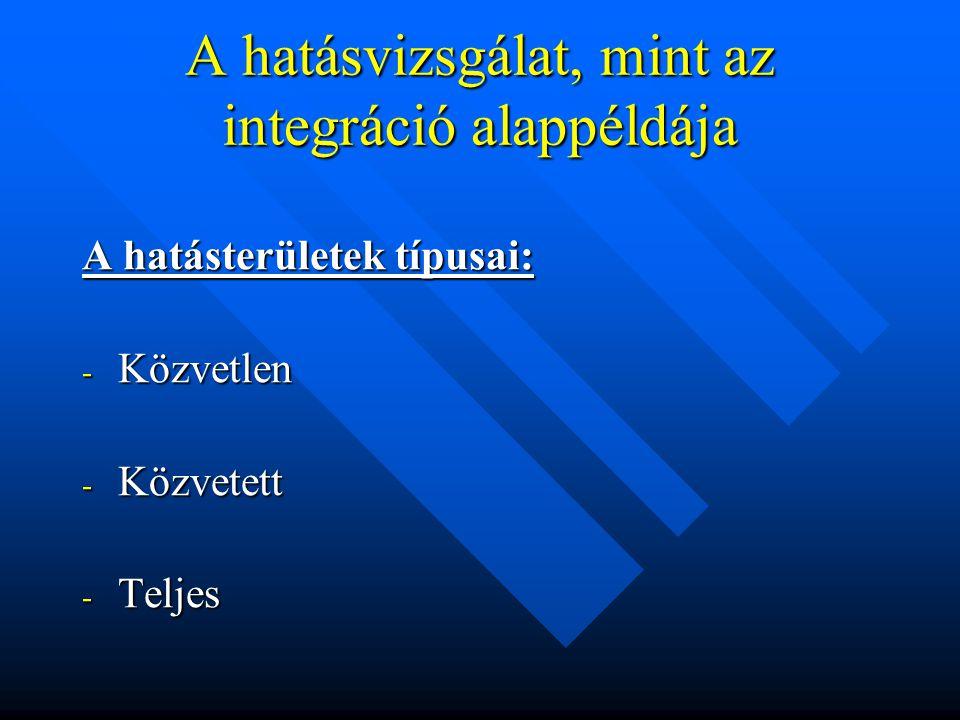 A hatásvizsgálat, mint az integráció alappéldája A hatásterületek típusai: - Közvetlen - Közvetett - Teljes
