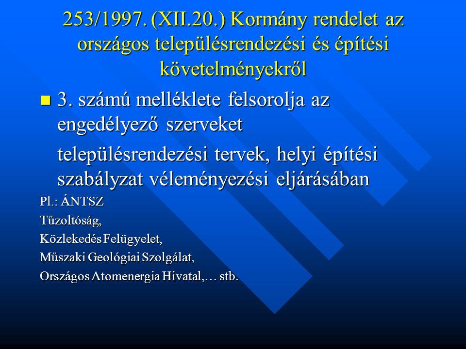 253/1997. (XII.20.) Kormány rendelet az országos településrendezési és építési követelményekről 3.