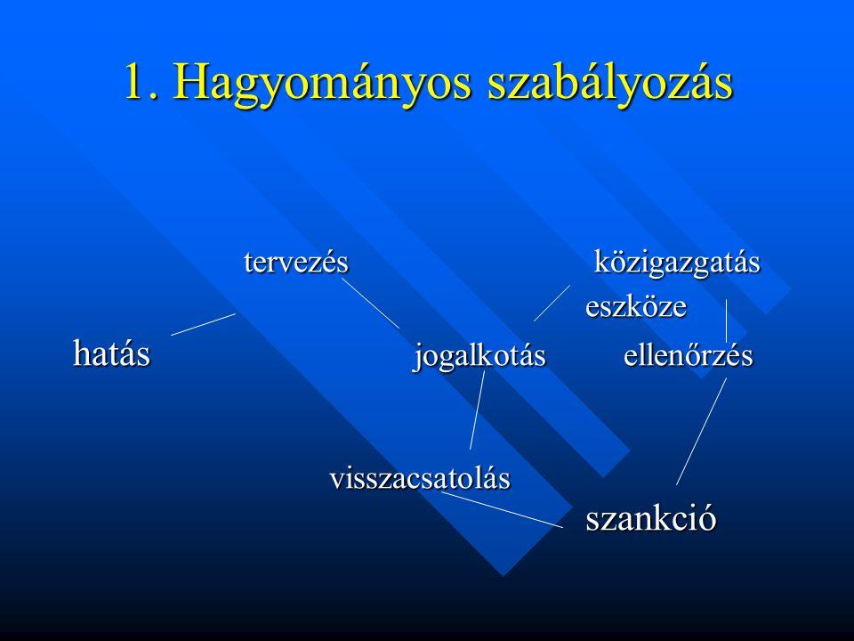 1. Hagyományos szabályozás tervezés közigazgatás eszköze hatás jogalkotás ellenőrzés visszacsatolás szankció