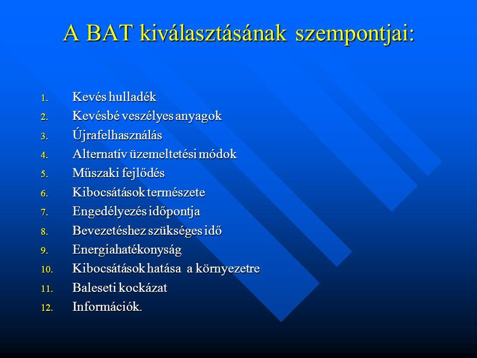 A BAT kiválasztásának szempontjai: 1. Kevés hulladék 2.