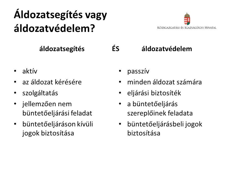 Az áldozatsegítés és áldozatvédelem jelentősége Nyugat-Európa – az 1970-es évektől a tettes-orientált nézetek mellett egyre hangsúlyosabb az áldozatok védelme is Magyarország – a rendszerváltást követően indult 1989 – Fehér Gyűrű Közhasznú Egyesület 2006 – állami áldozatsegítő szervezetrendszer 2012 – irányelvi szintű szabályozás