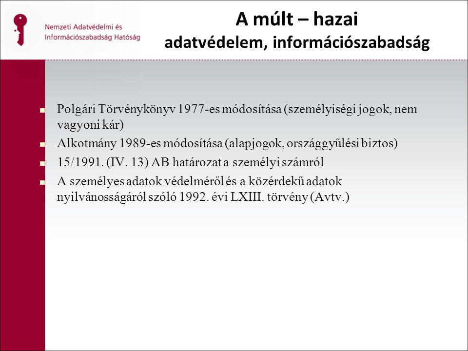 A múlt – hazai adatvédelem, információszabadság Polgári Törvénykönyv 1977-es módosítása (személyiségi jogok, nem vagyoni kár) Alkotmány 1989-es módosí