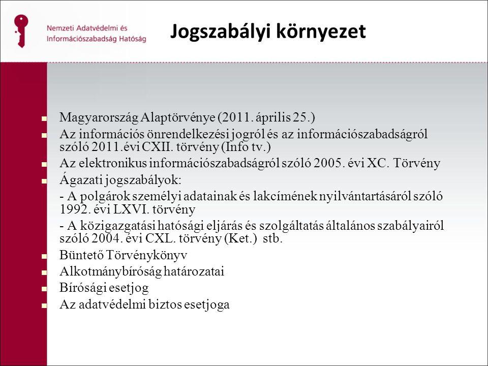 Jogszabályi környezet Magyarország Alaptörvénye (2011. április 25.) Az információs önrendelkezési jogról és az információszabadságról szóló 2011.évi C