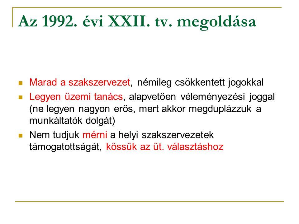 Az 1992. évi XXII. tv. megoldása Marad a szakszervezet, némileg csökkentett jogokkal Legyen üzemi tanács, alapvetően véleményezési joggal (ne legyen n