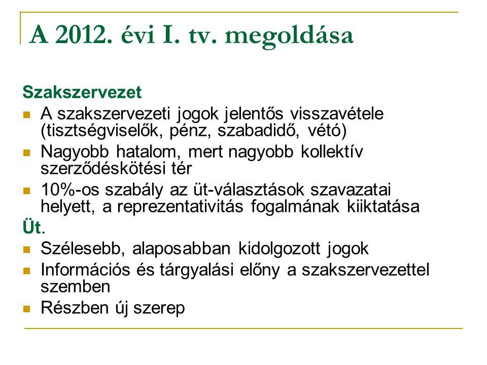 A 2012. évi I. tv. megoldása Szakszervezet A szakszervezeti jogok jelentős visszavétele (tisztségviselők, pénz, szabadidő, vétó) Nagyobb hatalom, mert