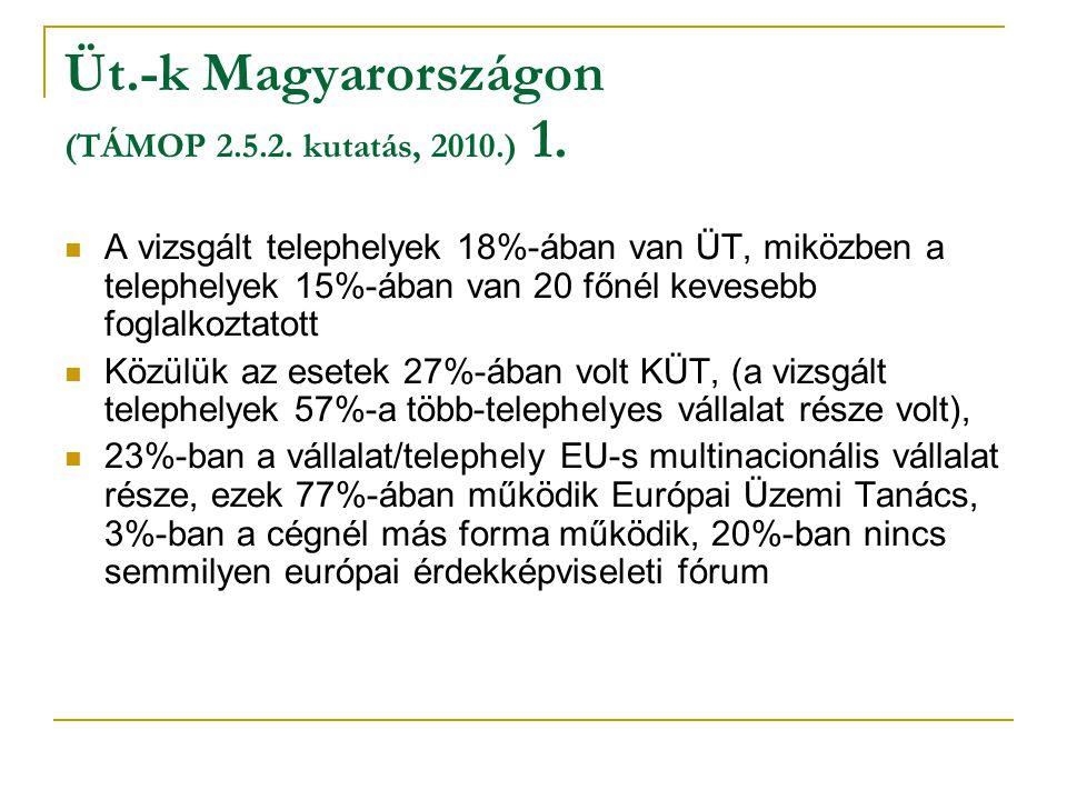 Üt.-k Magyarországon (TÁMOP 2.5.2. kutatás, 2010.) 1. A vizsgált telephelyek 18%-ában van ÜT, miközben a telephelyek 15%-ában van 20 főnél kevesebb fo