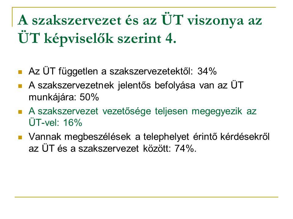 A szakszervezet és az ÜT viszonya az ÜT képviselők szerint 4. Az ÜT független a szakszervezetektől: 34% A szakszervezetnek jelentős befolyása van az Ü