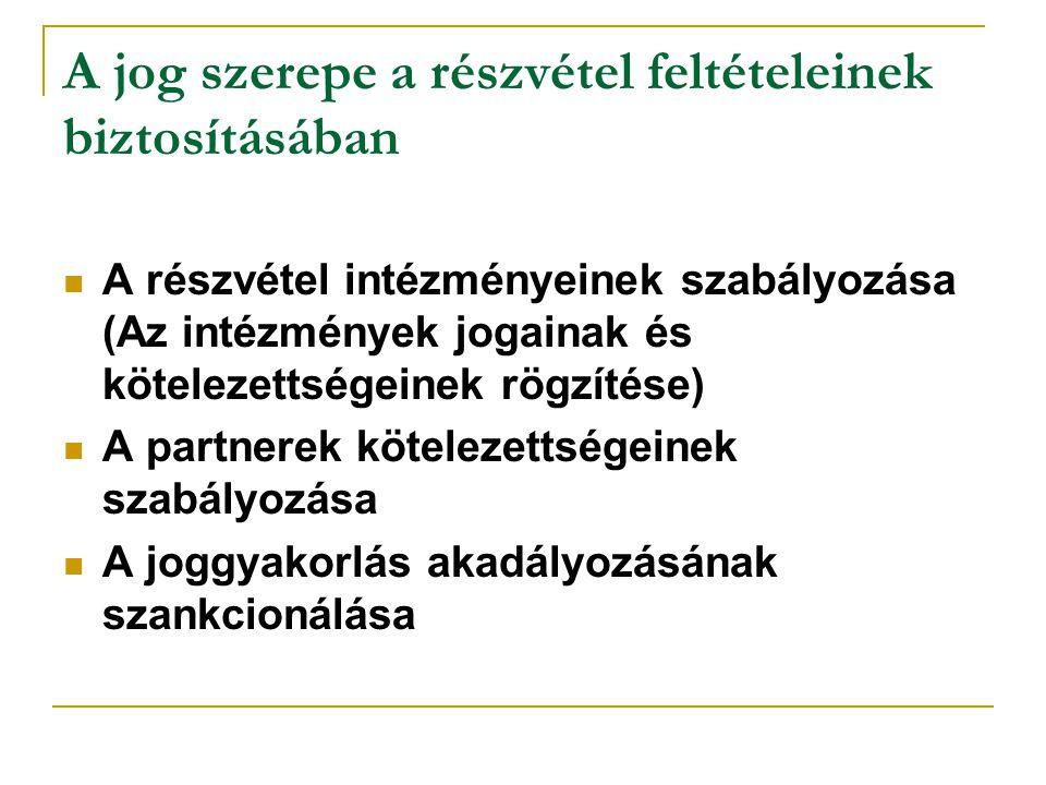 Jogszabályok – összhang(?) Alaptörvény 2000.évi LXVII.