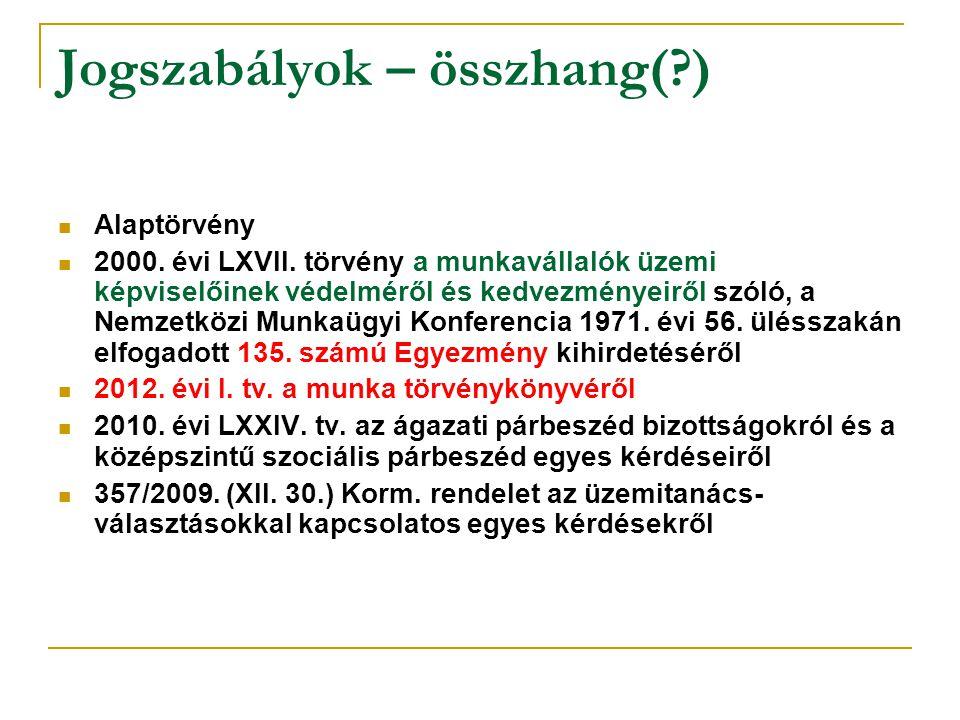 Jogszabályok – összhang(?) Alaptörvény 2000. évi LXVII. törvény a munkavállalók üzemi képviselőinek védelméről és kedvezményeiről szóló, a Nemzetközi