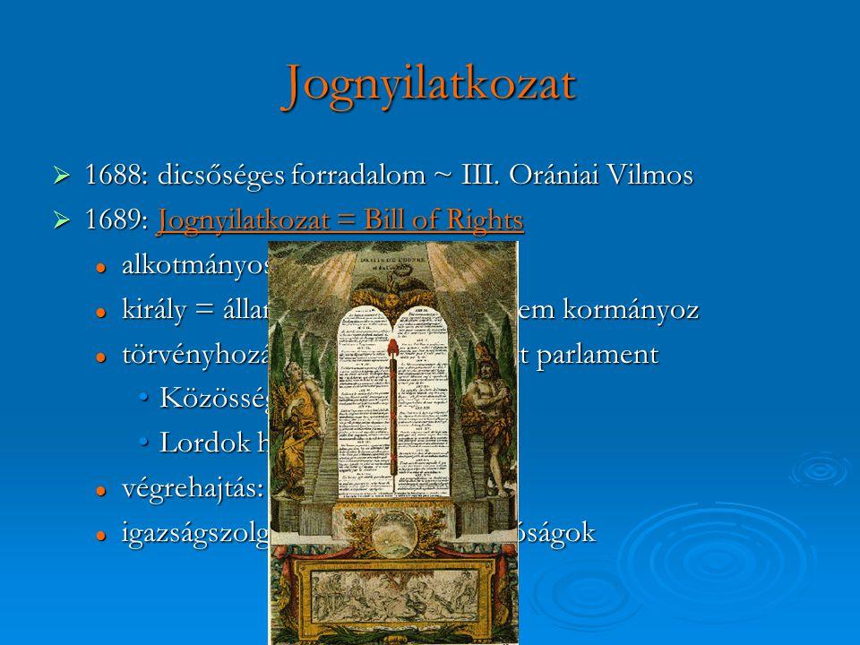 Jognyilatkozat  1688: dicsőséges forradalom ~ III. Orániai Vilmos  1689: Jognyilatkozat = Bill of Rights alkotmányos monarchia alkotmányos monarchia