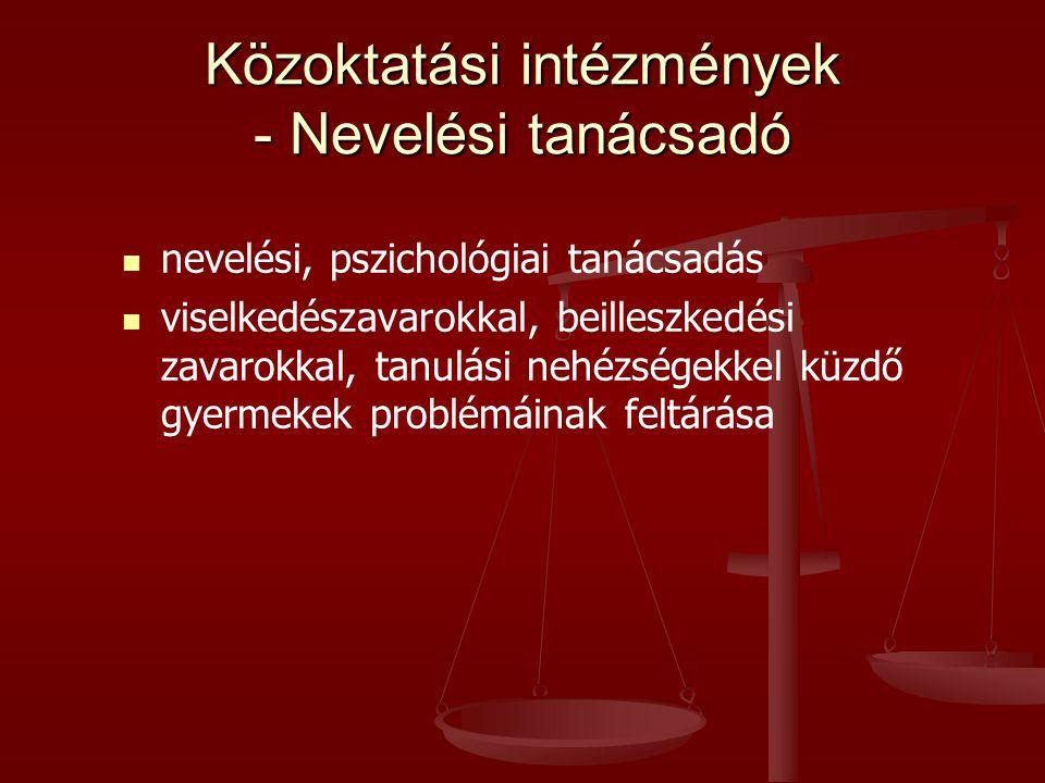 Közoktatási intézmények - Nevelési tanácsadó nevelési, pszichológiai tanácsadás viselkedészavarokkal, beilleszkedési zavarokkal, tanulási nehézségekke