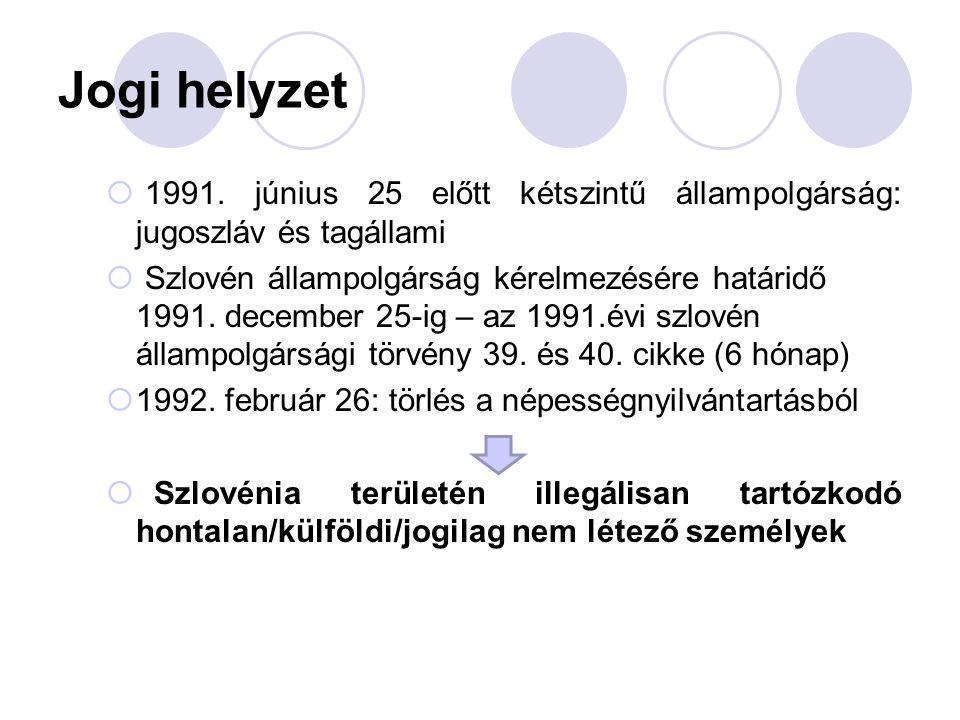 Jogi helyzet  1991. június 25 előtt kétszintű állampolgárság: jugoszláv és tagállami  Szlovén állampolgárság kérelmezésére határidő 1991. december 2
