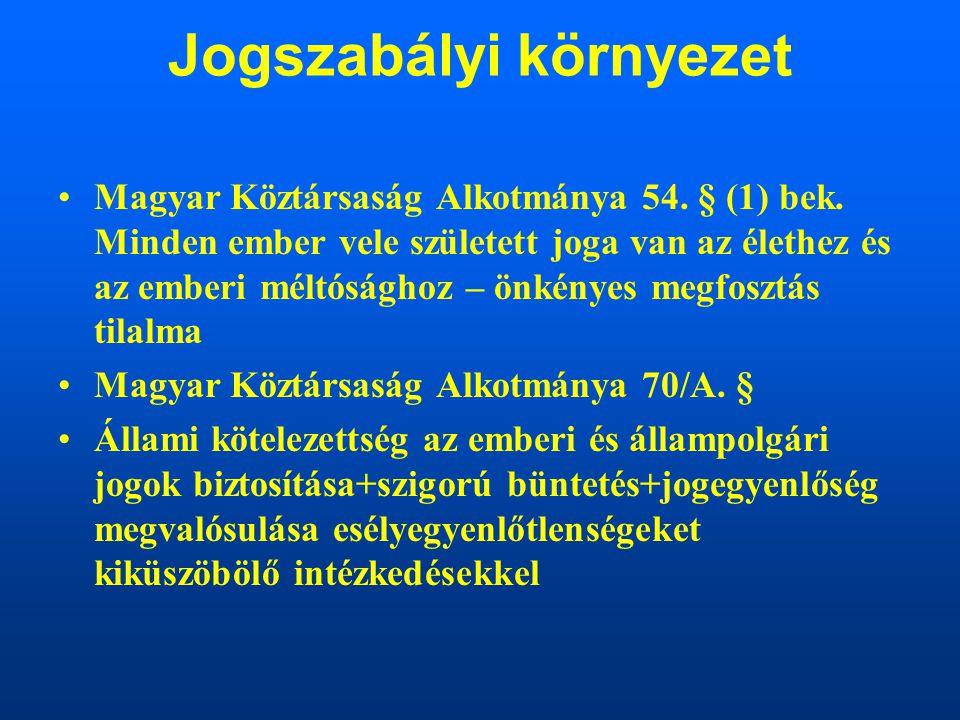 Jogszabályi környezet Magyar Köztársaság Alkotmánya 54. § (1) bek. Minden ember vele született joga van az élethez és az emberi méltósághoz – önkényes