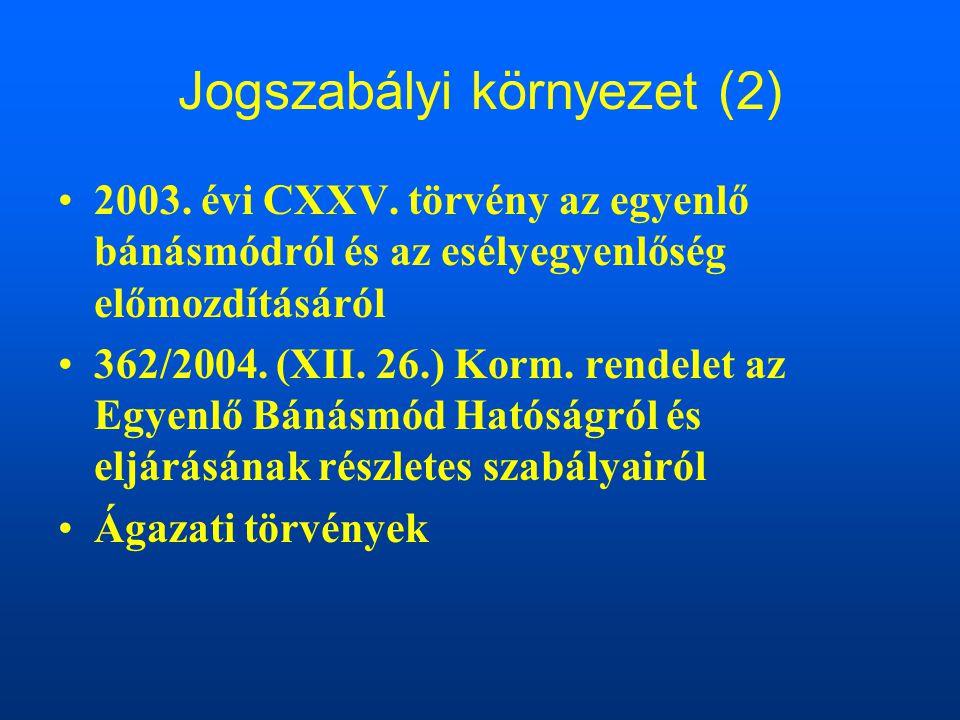 Jogszabályi környezet (2) 2003. évi CXXV. törvény az egyenlő bánásmódról és az esélyegyenlőség előmozdításáról 362/2004. (XII. 26.) Korm. rendelet az