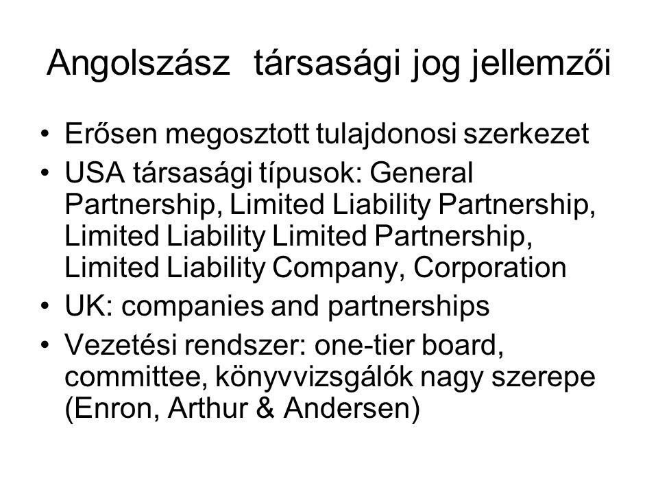 Angolszász társasági jog jellemzői Erősen megosztott tulajdonosi szerkezet USA társasági típusok: General Partnership, Limited Liability Partnership,