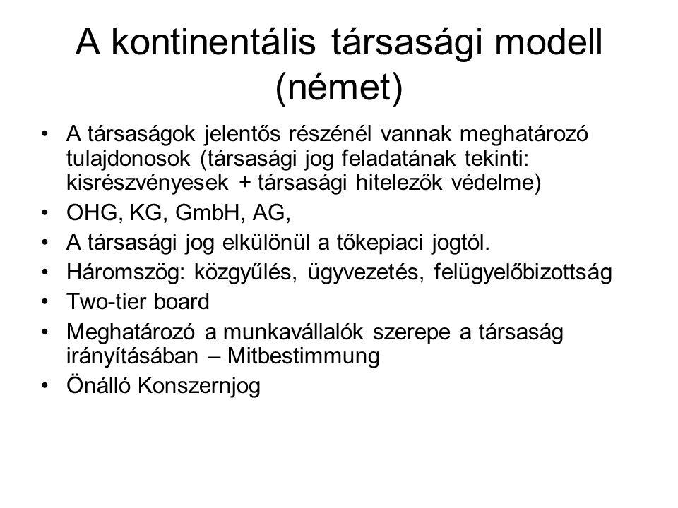 A kontinentális társasági modell (német) A társaságok jelentős részénél vannak meghatározó tulajdonosok (társasági jog feladatának tekinti: kisrészvén