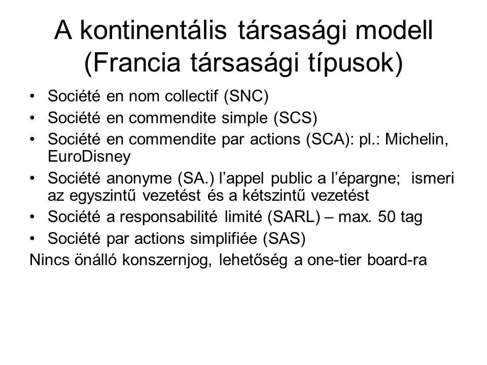 A kontinentális társasági modell (Francia társasági típusok) Société en nom collectif (SNC) Société en commendite simple (SCS) Société en commendite p