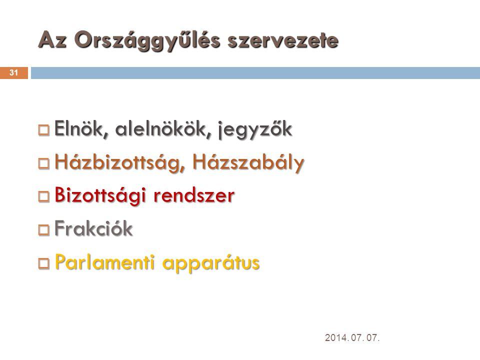 Az Országgyűlés szervezete 31  Elnök, alelnökök, jegyzők  Házbizottság, Házszabály  Bizottsági rendszer  Frakciók  Parlamenti apparátus 2014.