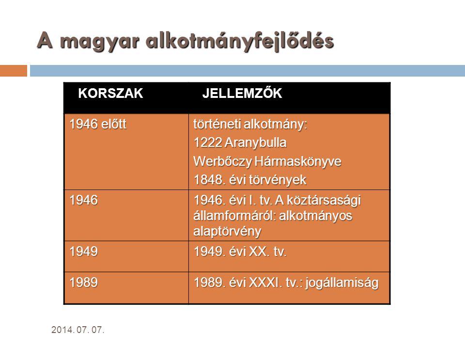 A magyar alkotmányfejlődés KORSZAKJELLEMZŐK 1946 előtt történeti alkotmány: 1222 Aranybulla Werbőczy Hármaskönyve 1848.