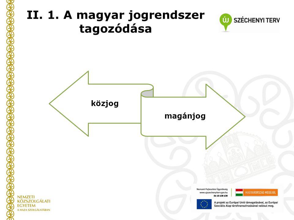 II. 1. A magyar jogrendszer tagozódása közjog magánjog