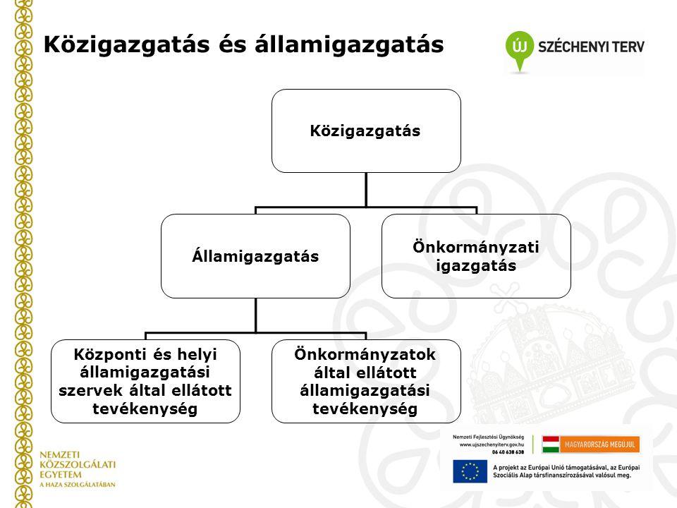 Közigazgatás Államigazgatás Önkormányzati igazgatás Központi és helyi államigazgatási szervek által ellátott tevékenység Önkormányzatok által ellátott