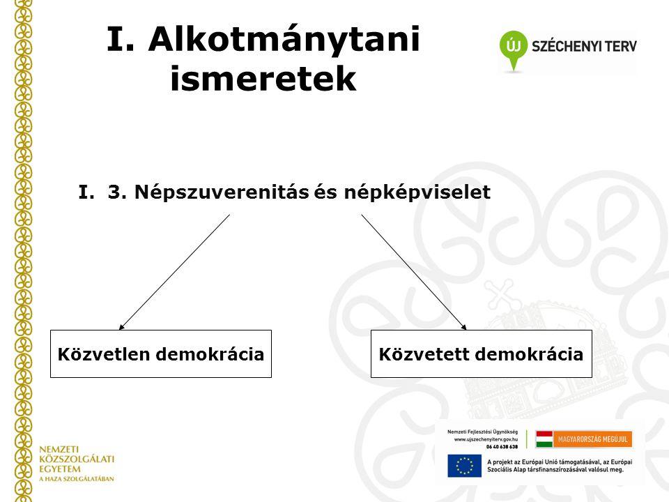 I. Alkotmánytani ismeretek I.3. Népszuverenitás és népképviselet Közvetlen demokráciaKözvetett demokrácia