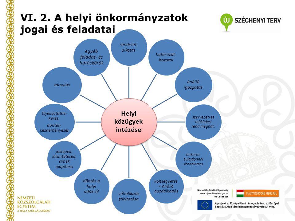 Helyi közügyek intézése rendelet- alkotás határozat- hozatal önálló igazgatás szervezeti és működési rend meghat. önkorm. tulajdonnal rendelkezés költ