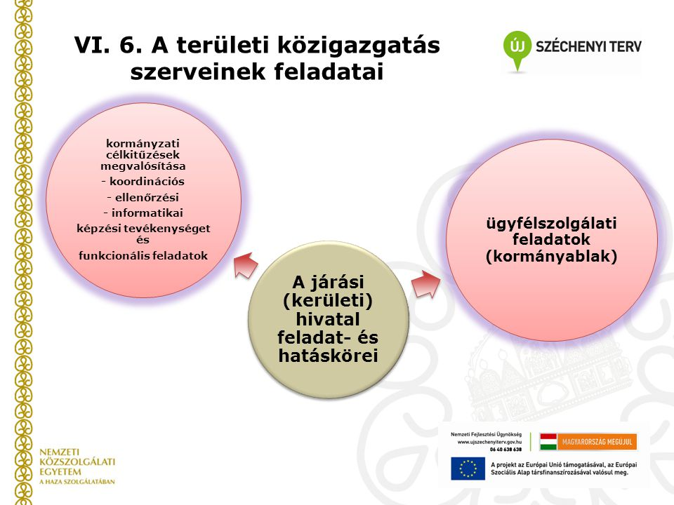 A járási (kerületi) hivatal feladat- és hatáskörei kormányzati célkitűzések megvalósítása - koordinációs - ellenőrzési - informatikai képzési tevékeny