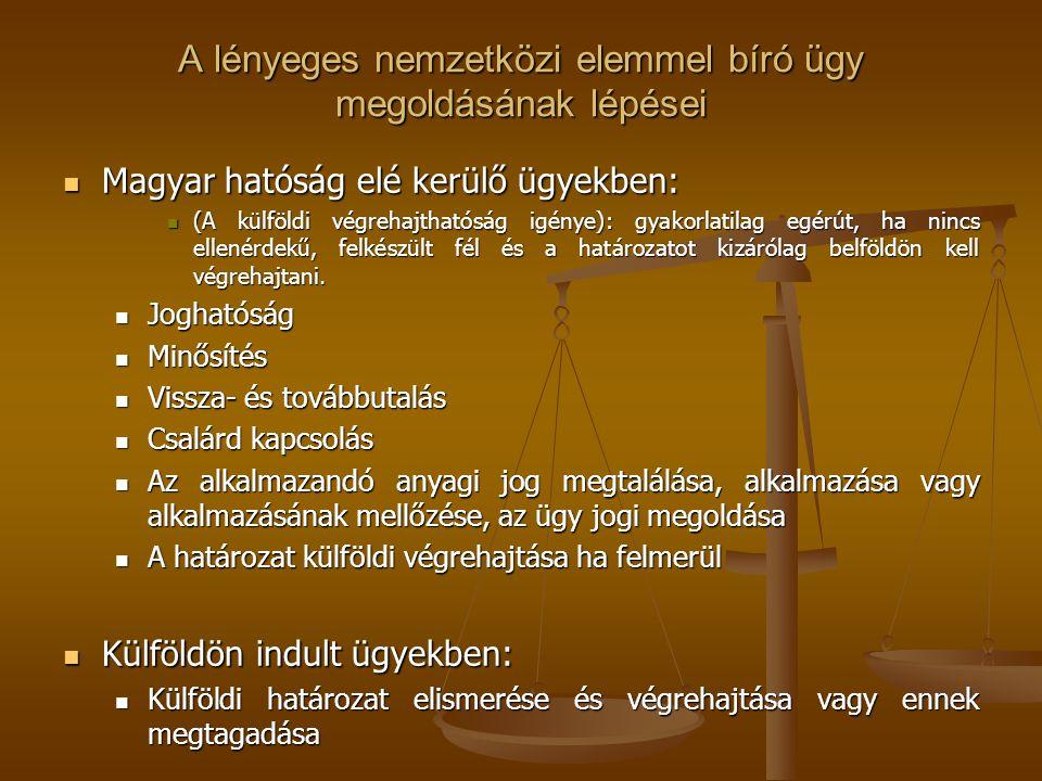 A lényeges nemzetközi elemmel bíró ügy megoldásának lépései Magyar hatóság elé kerülő ügyekben: Magyar hatóság elé kerülő ügyekben: (A külföldi végreh