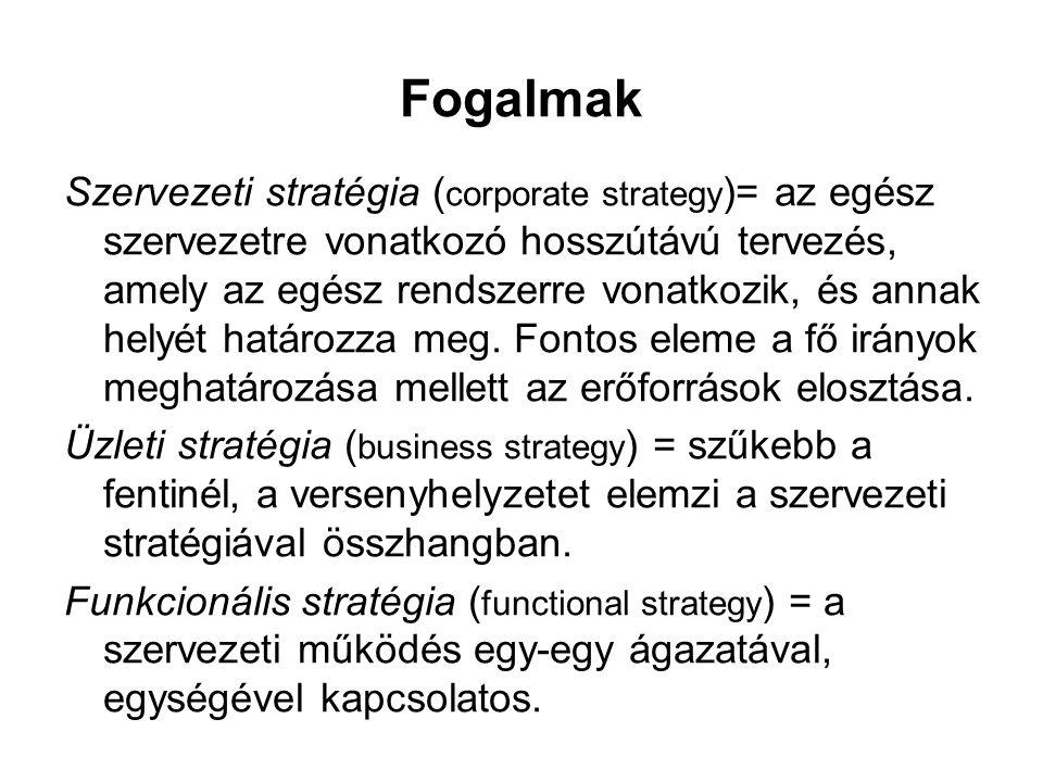 Fogalmak Szervezeti stratégia ( corporate strategy )= az egész szervezetre vonatkozó hosszútávú tervezés, amely az egész rendszerre vonatkozik, és ann