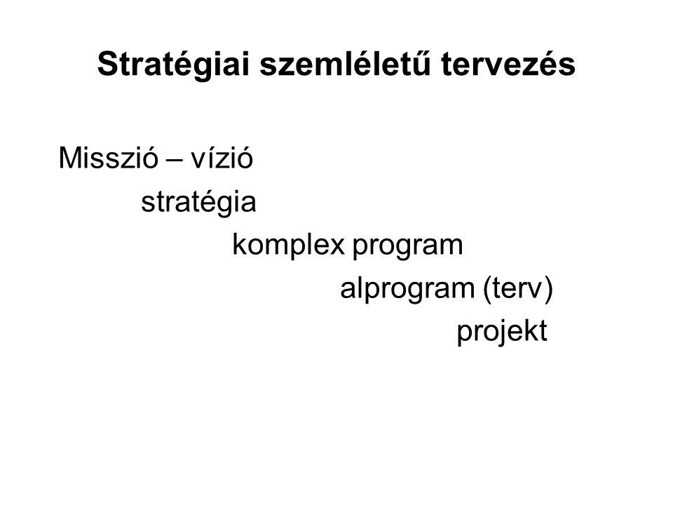 Stratégiai szemléletű tervezés Misszió – vízió stratégia komplex program alprogram (terv) projekt
