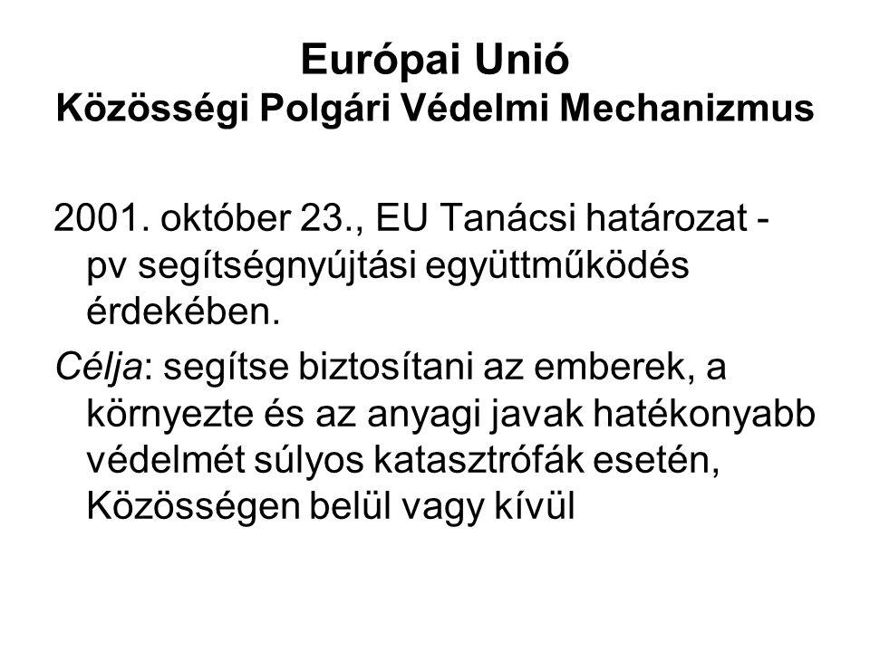 Európai Unió Közösségi Polgári Védelmi Mechanizmus 2001. október 23., EU Tanácsi határozat - pv segítségnyújtási együttműködés érdekében. Célja: segít