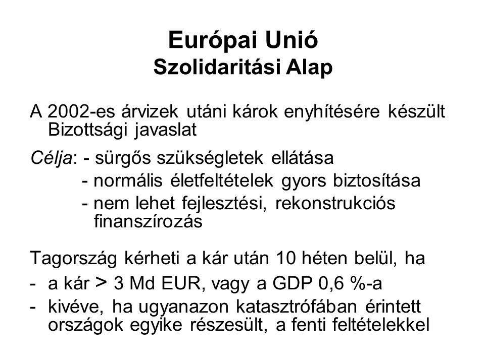 Európai Unió Szolidaritási Alap A 2002-es árvizek utáni károk enyhítésére készült Bizottsági javaslat Célja: - sürgős szükségletek ellátása - normális