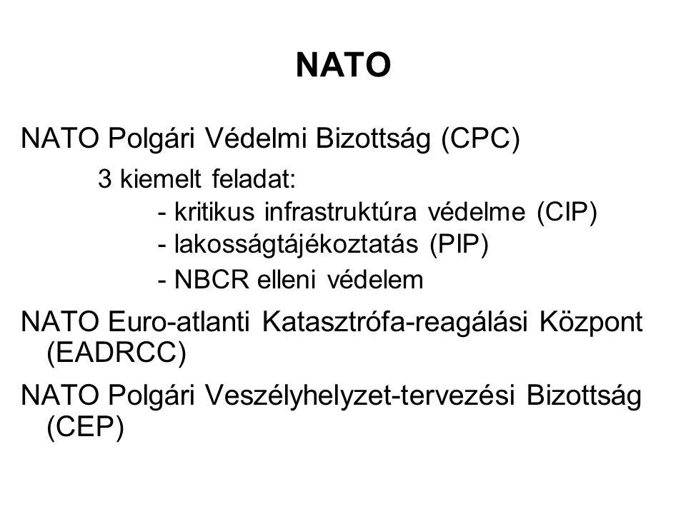 NATO NATO Polgári Védelmi Bizottság (CPC) 3 kiemelt feladat: - kritikus infrastruktúra védelme (CIP) - lakosságtájékoztatás (PIP) - NBCR elleni védele