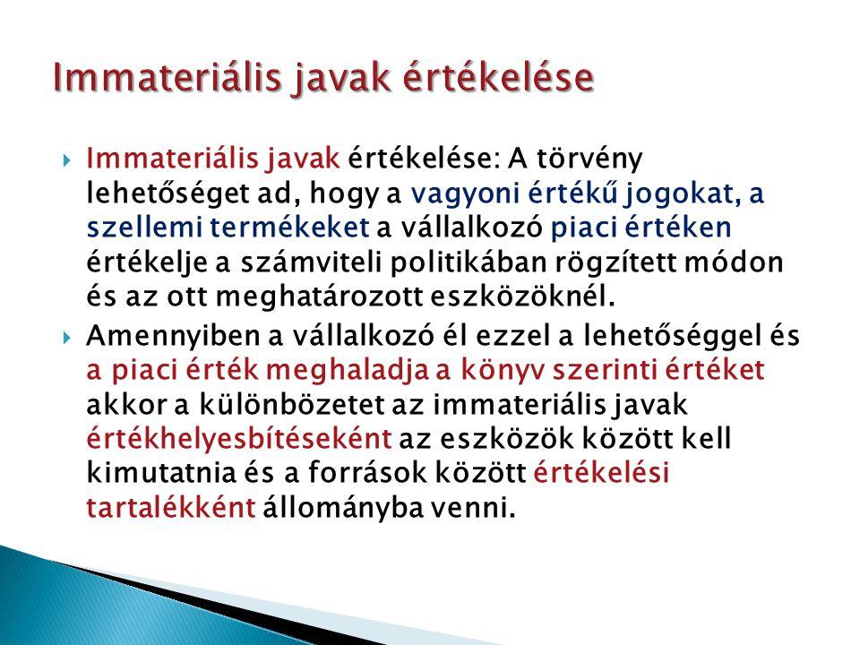  Immateriális javak értékelése: A törvény lehetőséget ad, hogy a vagyoni értékű jogokat, a szellemi termékeket a vállalkozó piaci értéken értékelje a