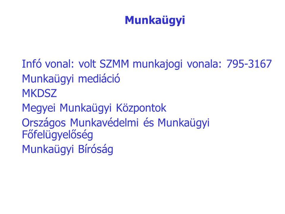 Munkaügyi Infó vonal: volt SZMM munkajogi vonala: 795-3167 Munkaügyi mediáció MKDSZ Megyei Munkaügyi Központok Országos Munkavédelmi és Munkaügyi Főfe