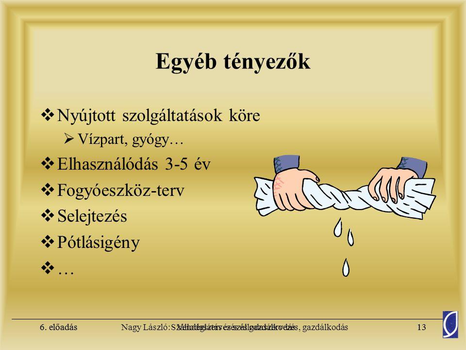 6. előadásSzállodaszervezés és gazdálkodás12Nagy László: Vendéglátás és szállodaszervezés, gazdálkodás6. előadás12 Textília-szükséglet ágyszámra vetít