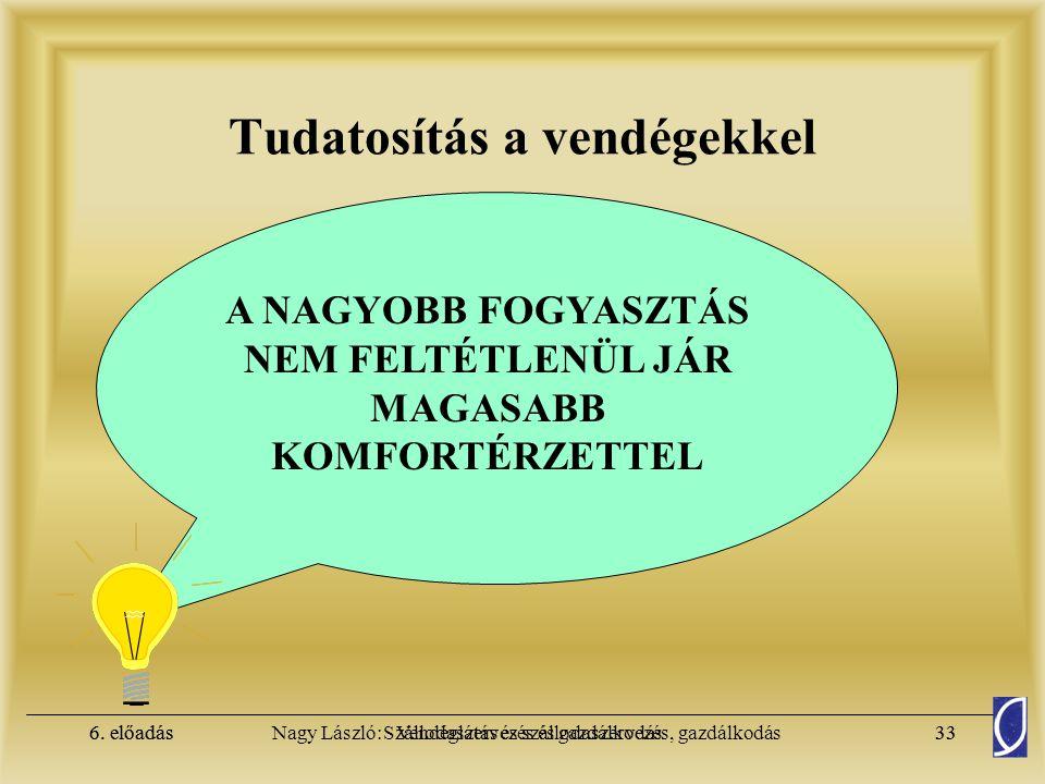 6. előadásSzállodaszervezés és gazdálkodás32Nagy László: Vendéglátás és szállodaszervezés, gazdálkodás6. előadás32  5. Egyéb intézkedések (tudatosítá