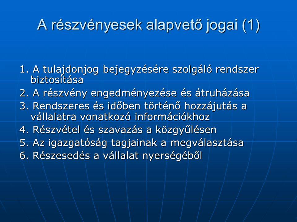 A részvényesek alapvető jogai (1) 1.A tulajdonjog bejegyzésére szolgáló rendszer biztosítása 2.